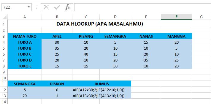 mencari data dengan hlookup